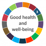 AIhub focus issue on good health and well-being
