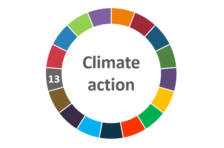 AIhub focus issue badge - climate action