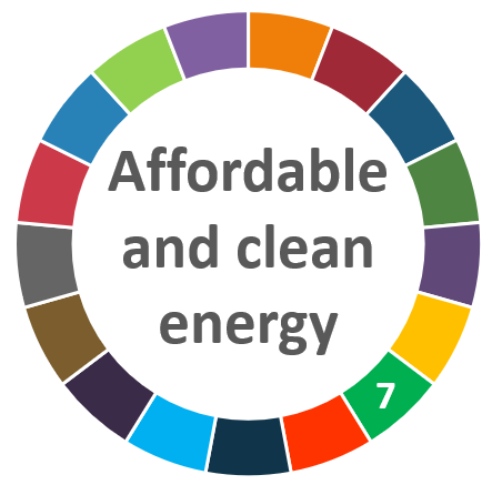 AIhub focus issue on affordable and clean energy