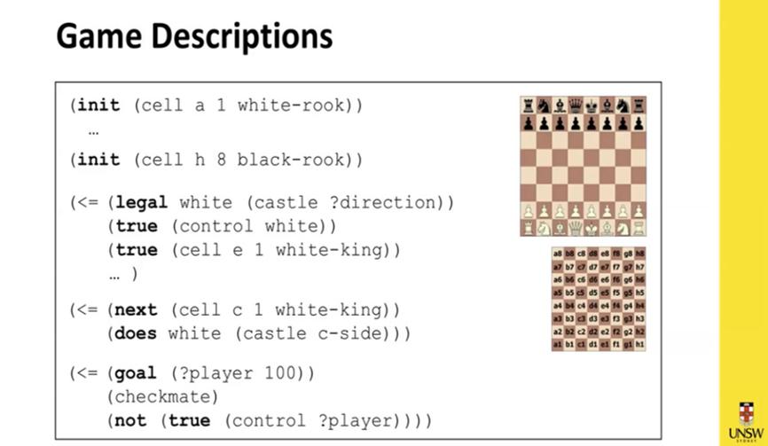 chess game description